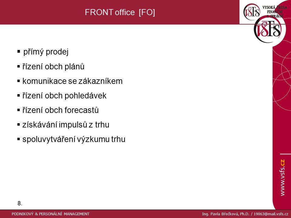 přímý prodej FRONT office [FO] řízení obch plánů